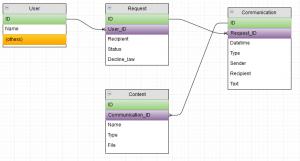 aktindsigt_database