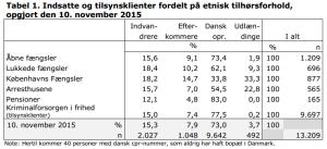 kf tabel