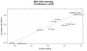MCV2_r