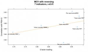 MCV_r