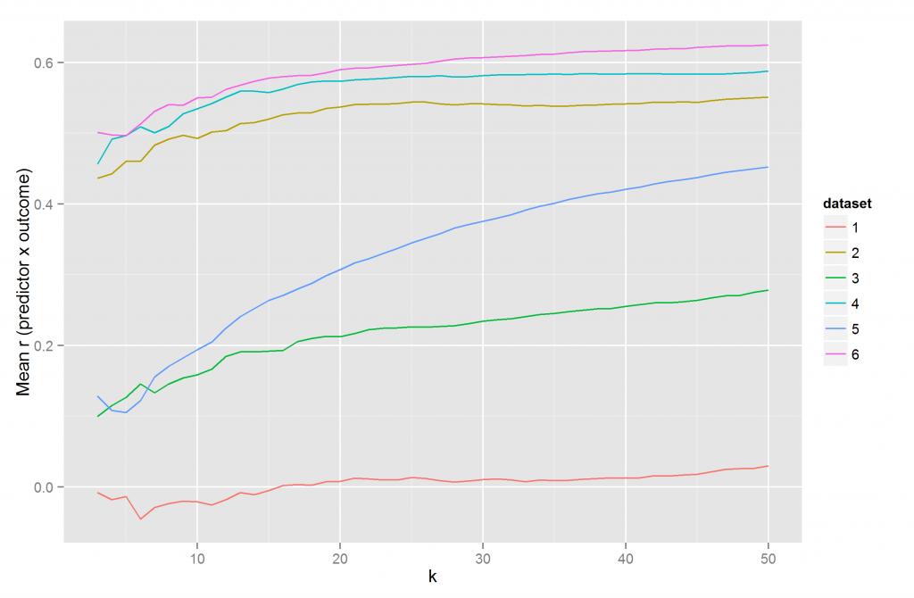 SLR_datasets1_6