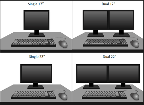 Number And Size Of Computer Monitors And Productivity A