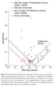 turkheimer-outlier