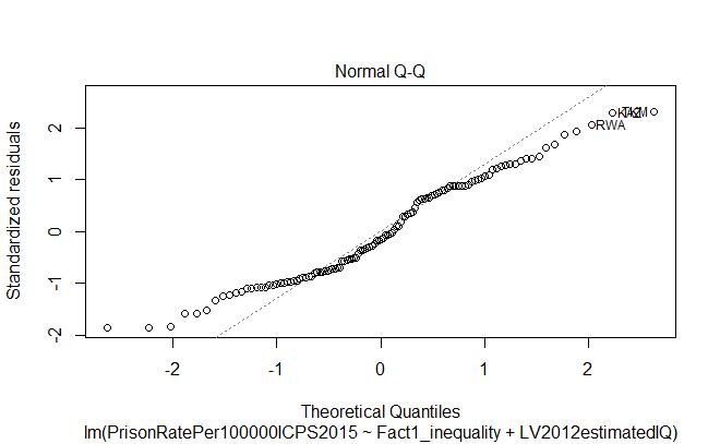 QQplot2