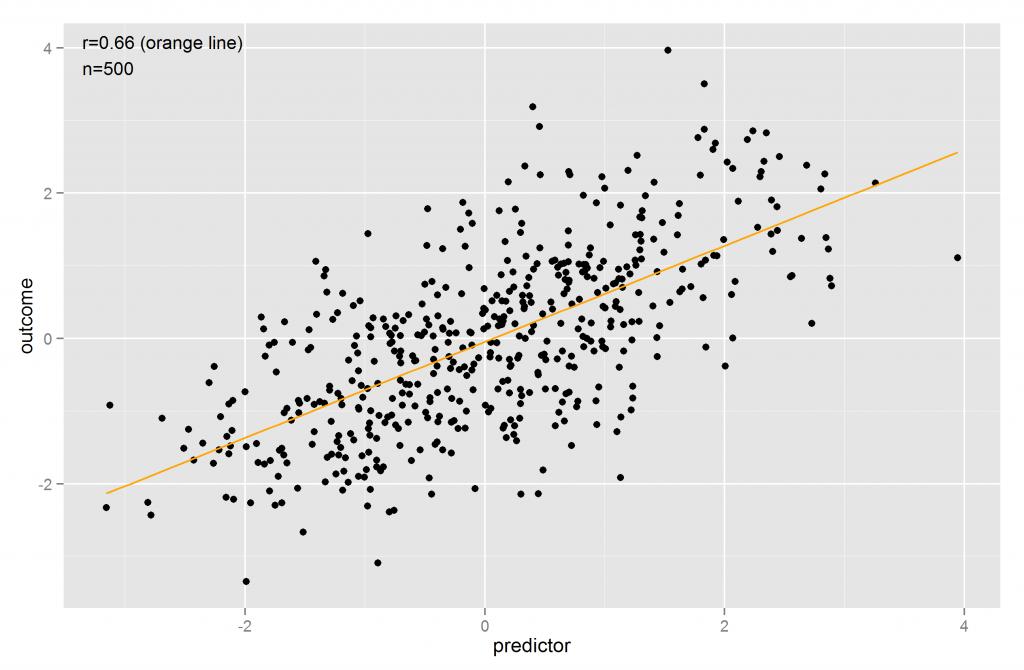 ex5_predictor_outcome