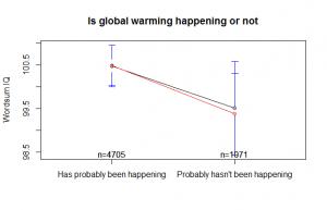 globalwarmreal