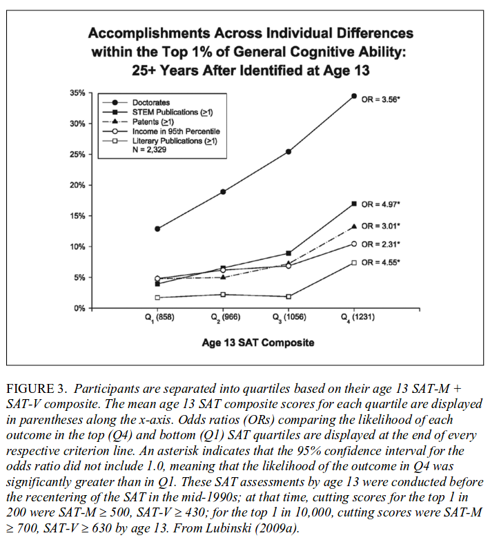 IQ threshold hypothesis – Clear Language, Clear Mind