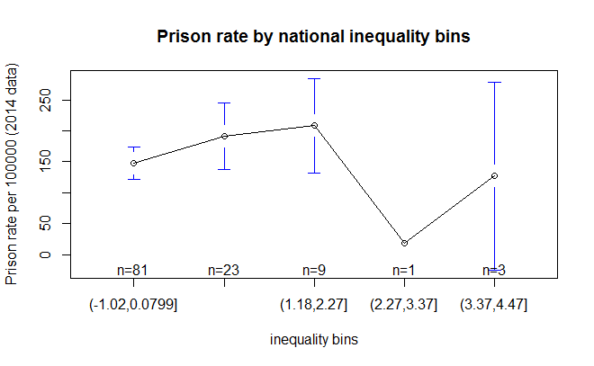 prison_inequality