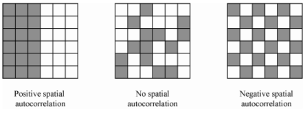 Web scraping with R using rvest & spatial autocorrelation